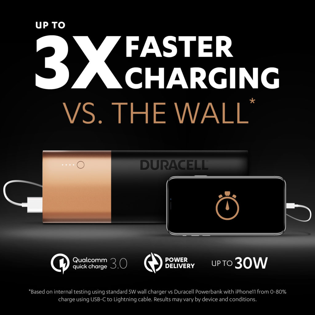 Duracell Bunny running with the power bank in one hand providing up to 24 hours of extra charge for his mobile phone