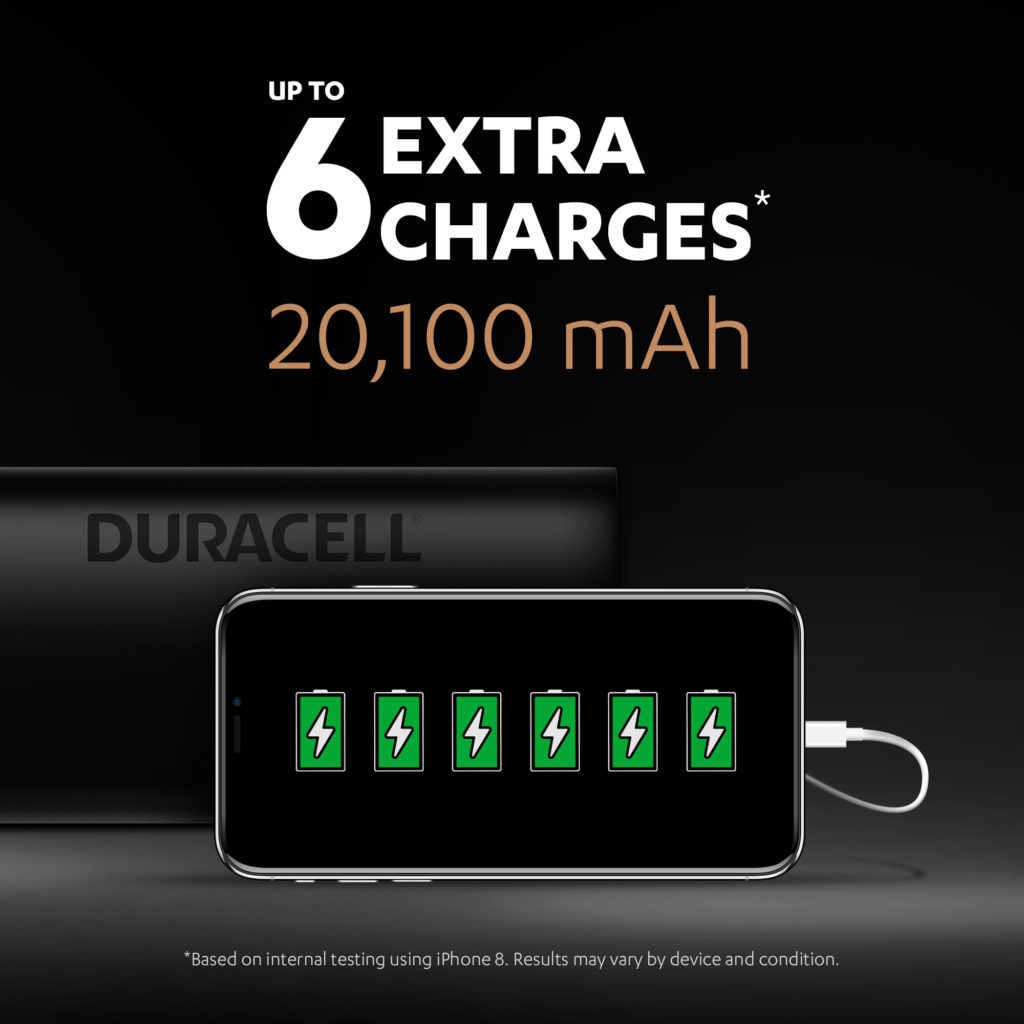 High capacity Duracell Power bank 3350mAh provide additional charge for your phone